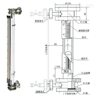 UHC磁翻板液位計