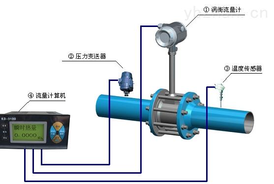 枣庄蒸汽流量计电厂专用