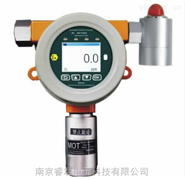 红外二氧化碳检测仪生厂商
