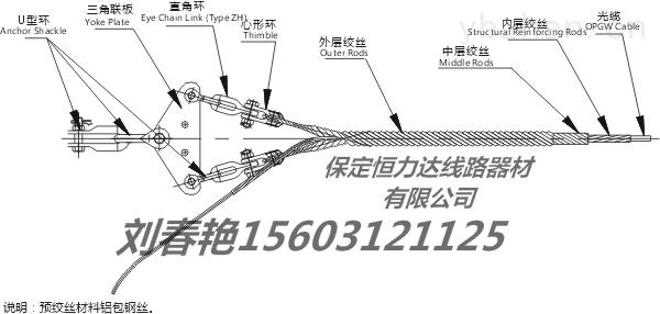 ADSS耐张线夹,OPGW耐张线夹型号