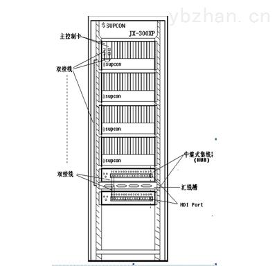 xp202-北京中控dcs成套系统控制机柜xp202厂家直销