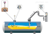 陕西西安污水超声波液位计,高液位报警器价格