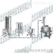 氫氧化鈉自動控制方案