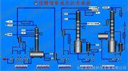 化工厂精馏塔控制系统