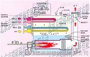熱水鍋爐燃燒自動控制方案