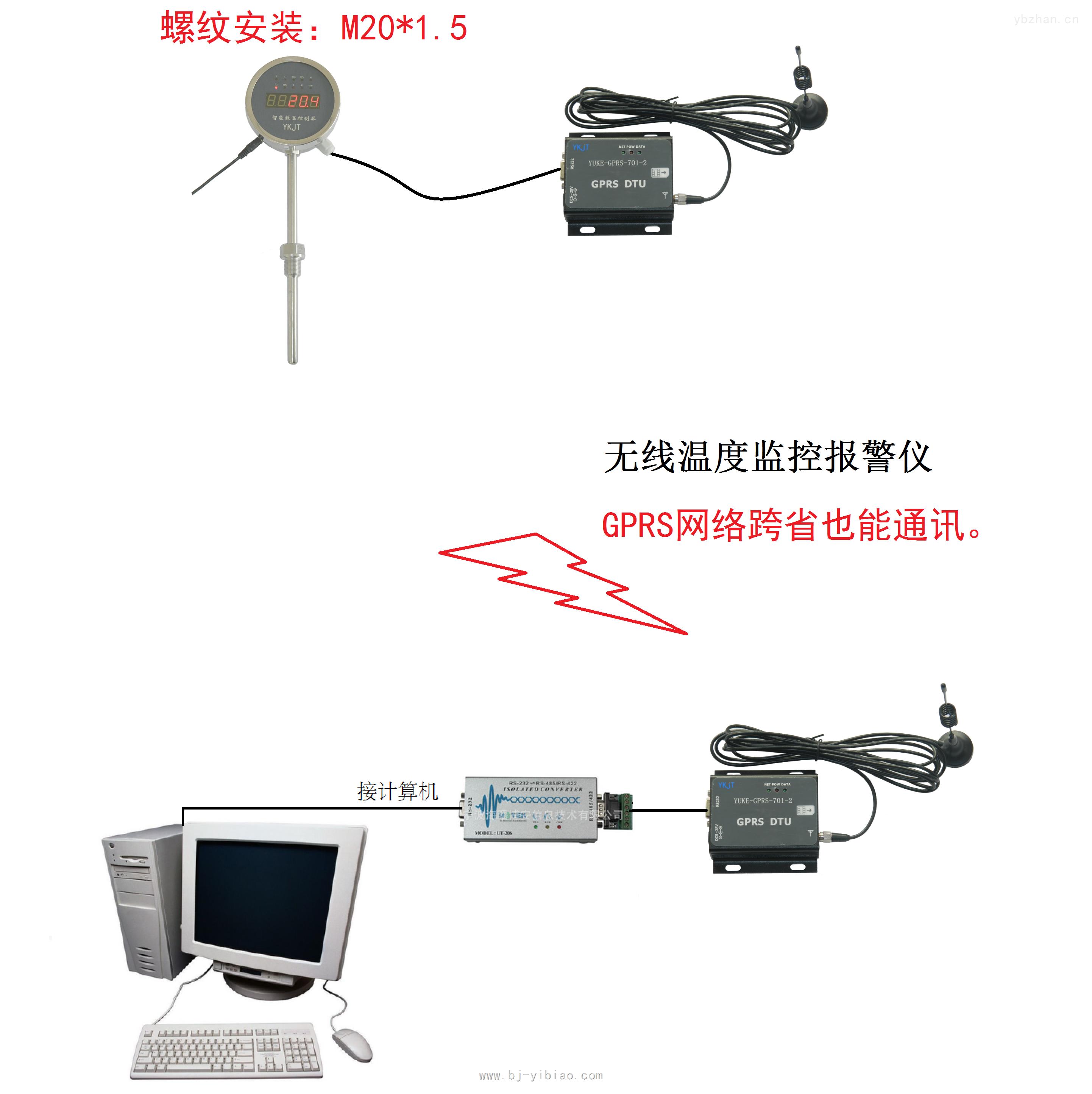 智能無線溫度顯示儀 GPRS無線溫度監控報警儀