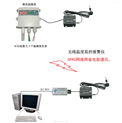 GPRS无线压力信号传输仪,无线温度变送器信号传输仪表