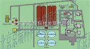 工業污水監控系統