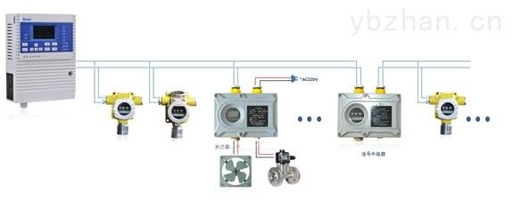 磷化氢报警器_磷化氢泄漏报警器