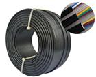 国标RVV铜芯软护套线0.5平方2芯信号线监控电源线