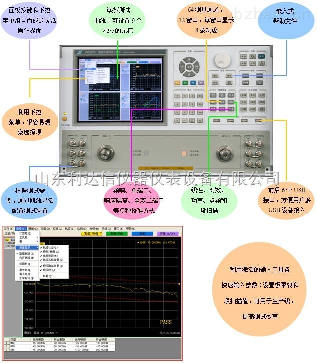 LDX-ZS1-AV3629D-微波矢量网络分析仪