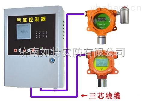 一氧化氮泄漏濃度探測器 壁掛式NO有毒有害氣體報警器