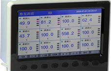 DCS系統