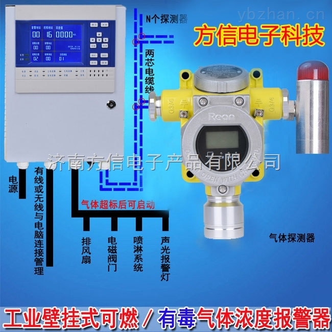 氮气浓度超标报警器安装图,氮气浓度检测仪