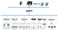 JC-SD100隧道综合监控系统
