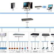 JC-SD100隧道综合监控系统厂家