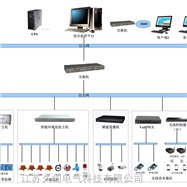 JC-SD100隧道综合监控系统厂房
