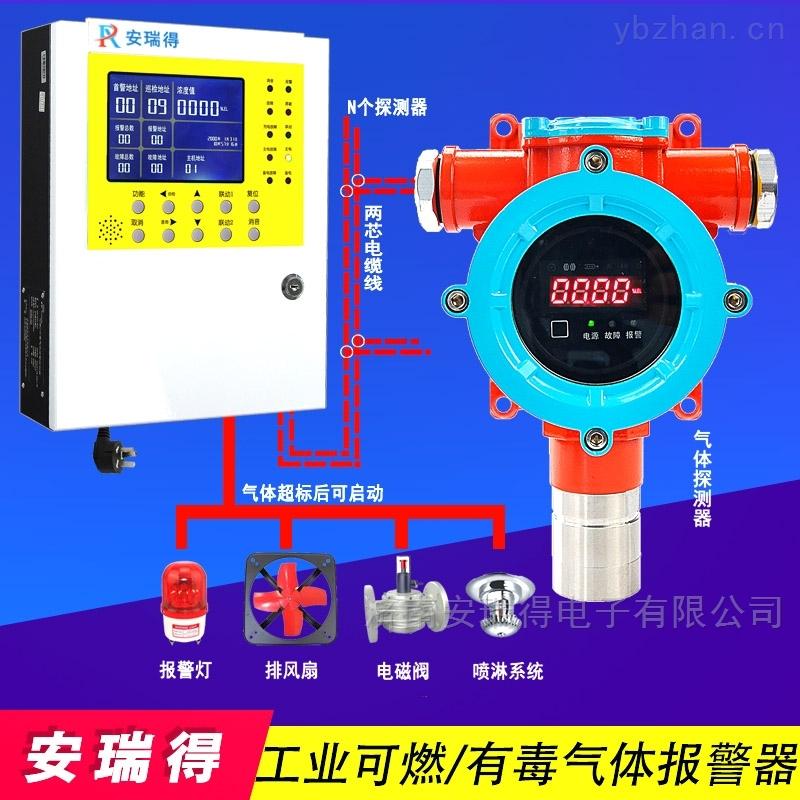 工業用乙醇氣體泄漏報警器,毒性氣體探測儀