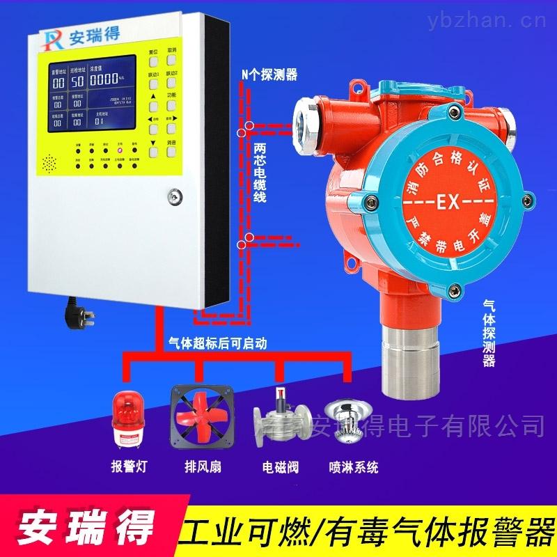 壁掛式乙醇氣體泄漏報警器,煤氣濃度報警器