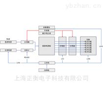 DHS2000电源板DHS2000系列电源板智能测试工装系统方案