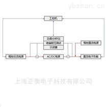 DHS2000系列多通道AC-DC电源测试系统方案
