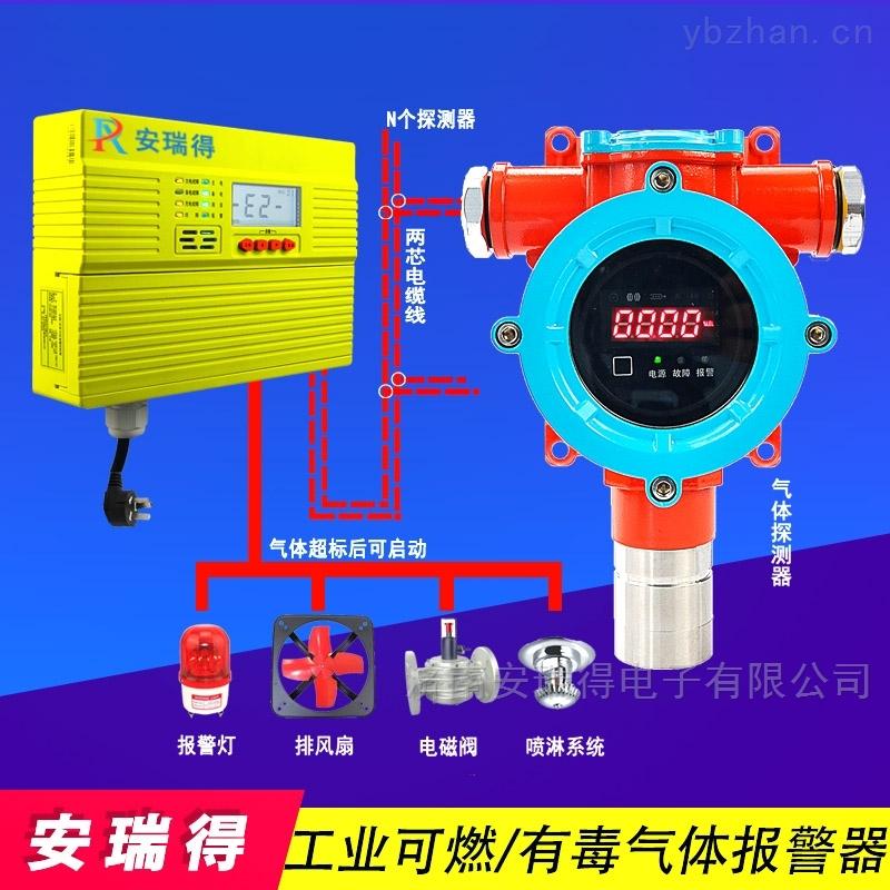 炼钢厂松节油气体浓度含量报警器,可燃气体报警仪