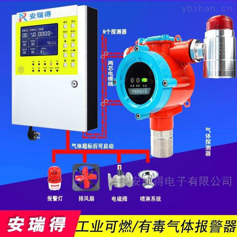 化工厂仓库氯乙烯气体检测报警器,可燃毒性气体报警器