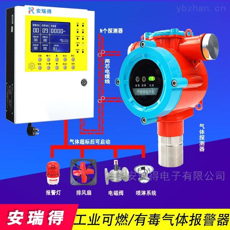 壁挂式异丙醇气体报警器,可燃毒性气体报警器