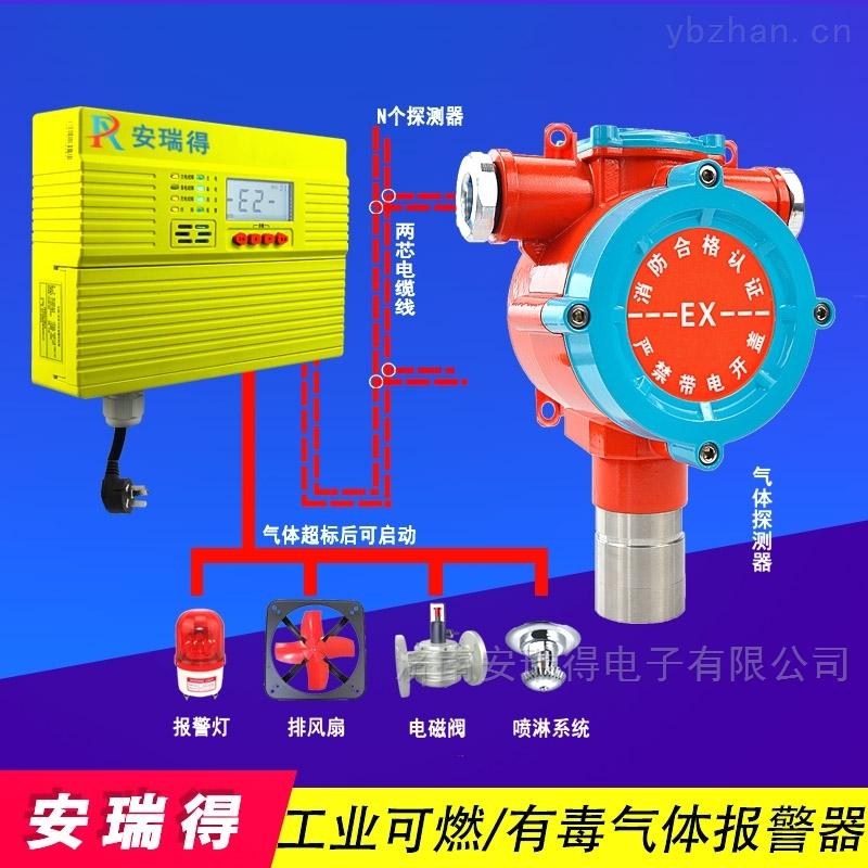 防爆型臭氧气体检测报警器,可燃气体报警控制器
