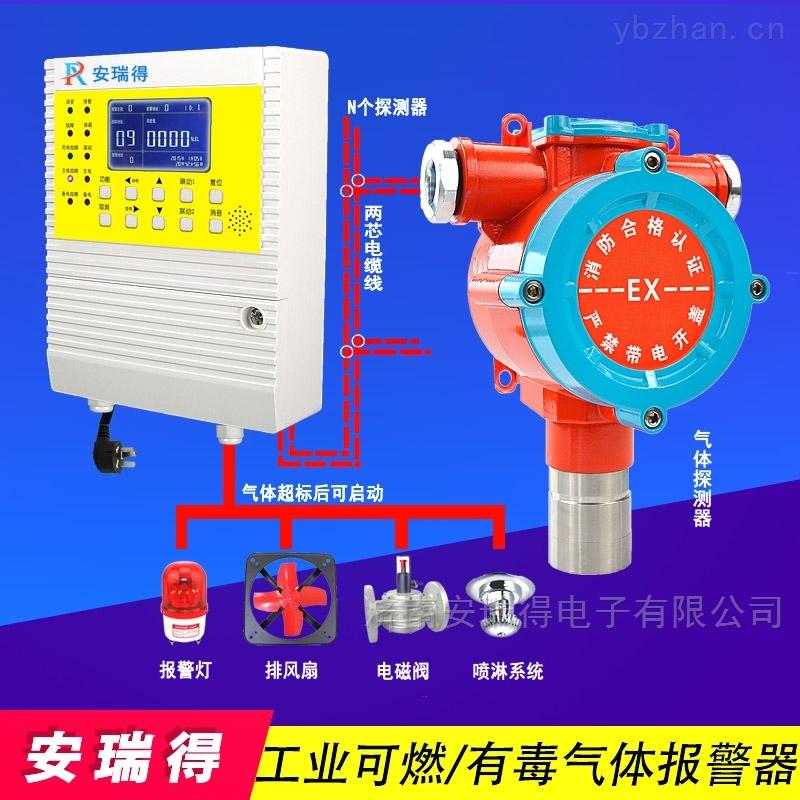 炼钢厂二甲醚气体报警器,有毒有害气体报警器