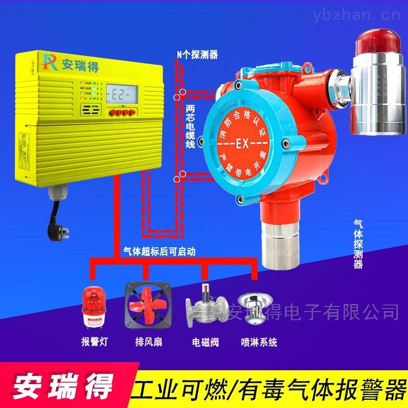 壁挂式丙烯腈气体浓度显示报警器,有毒有害气体报警器