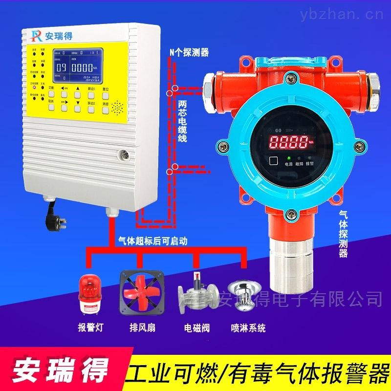 防爆型石腦油氣體濃度含量報警器,便攜式可燃氣體探測器