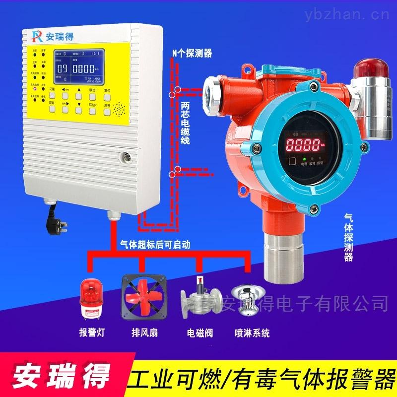 固定式異丙烯氣體檢測報警器,可燃氣體探測器