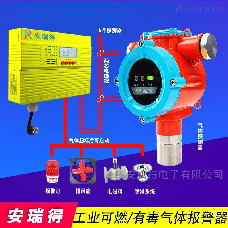 實驗室異丙醇氣體濃度報警器,有害氣體報警器