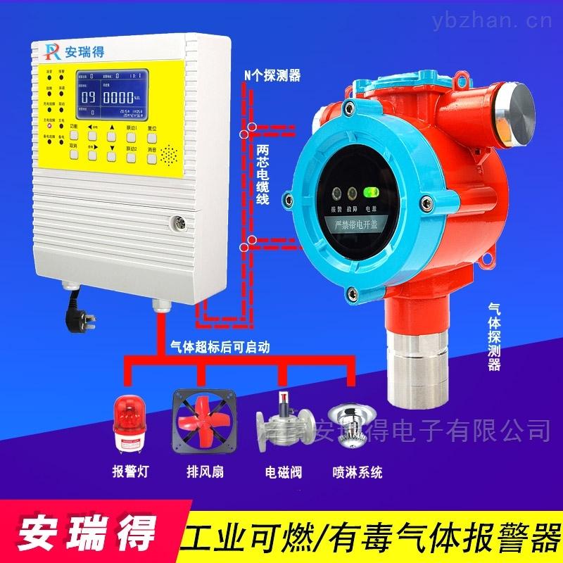 壁掛式溴乙烷氣體檢測報警器,可燃性氣體探測器