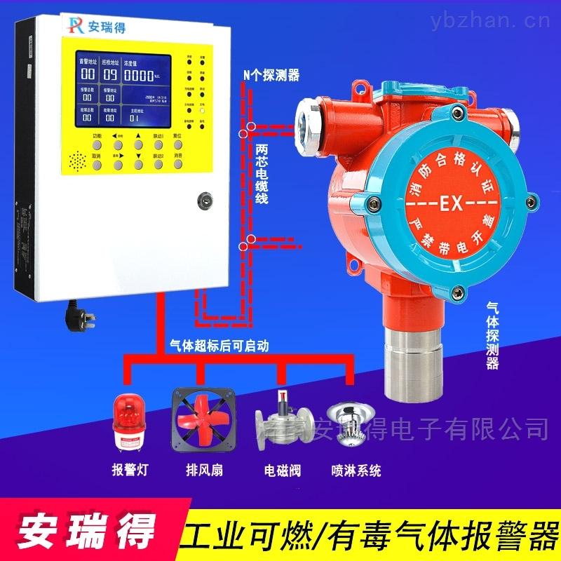 化工厂罐区二氯甲烷气体探测报警器,工业可燃气体报警器