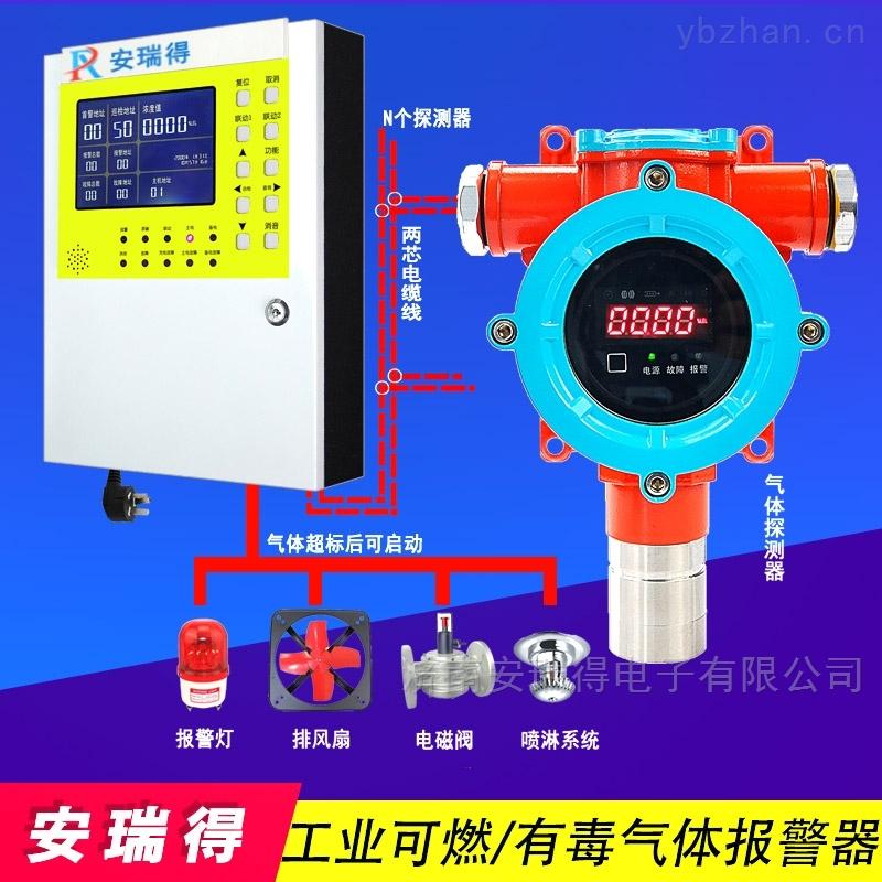 制药厂有机挥发物VOC气体气体浓度报警器,便携式可燃气体探测器