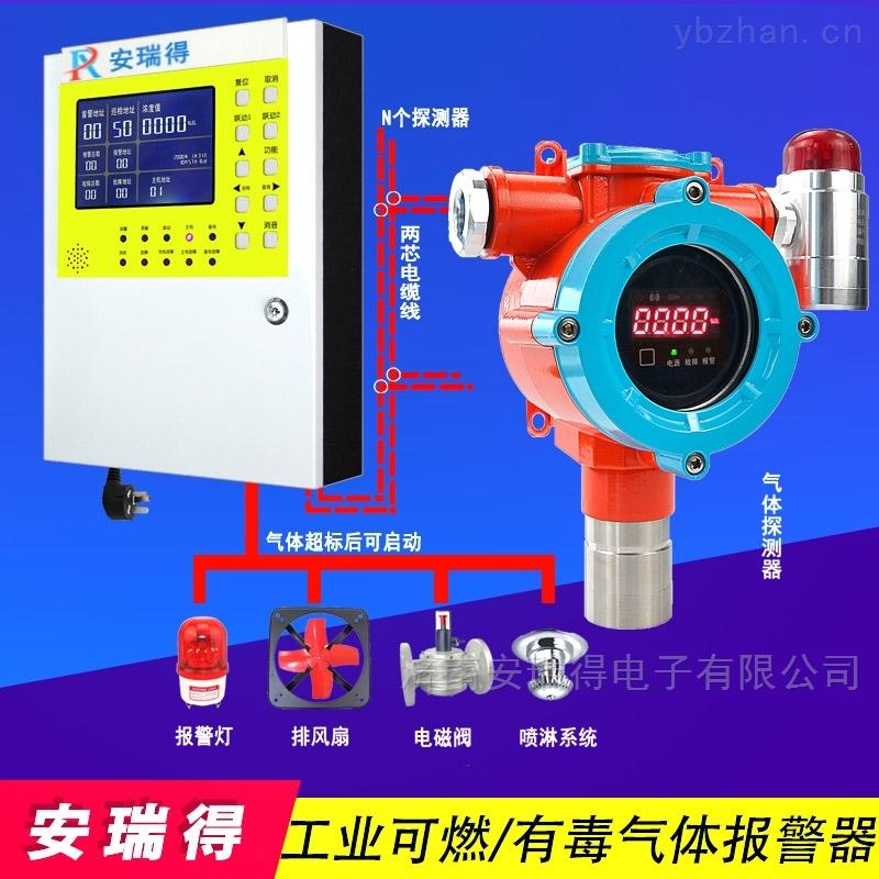 加油站油库石油醚气体泄漏报警器,可燃性气体探测器