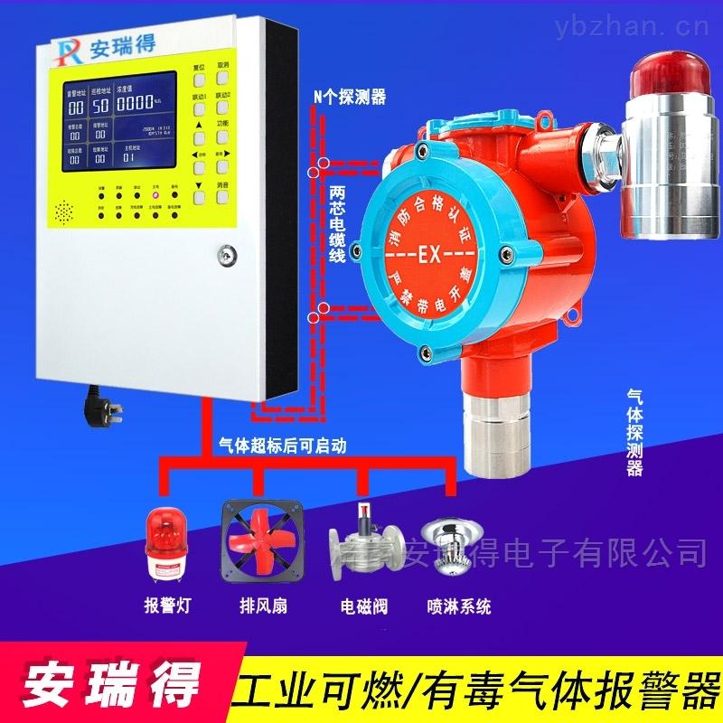 物聯網氟化氫氣體探測報警器,氣體報警儀