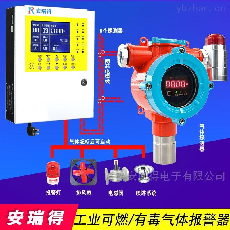 工業用氯甲烷氣體泄漏報警器,壁掛式可燃氣體報警器