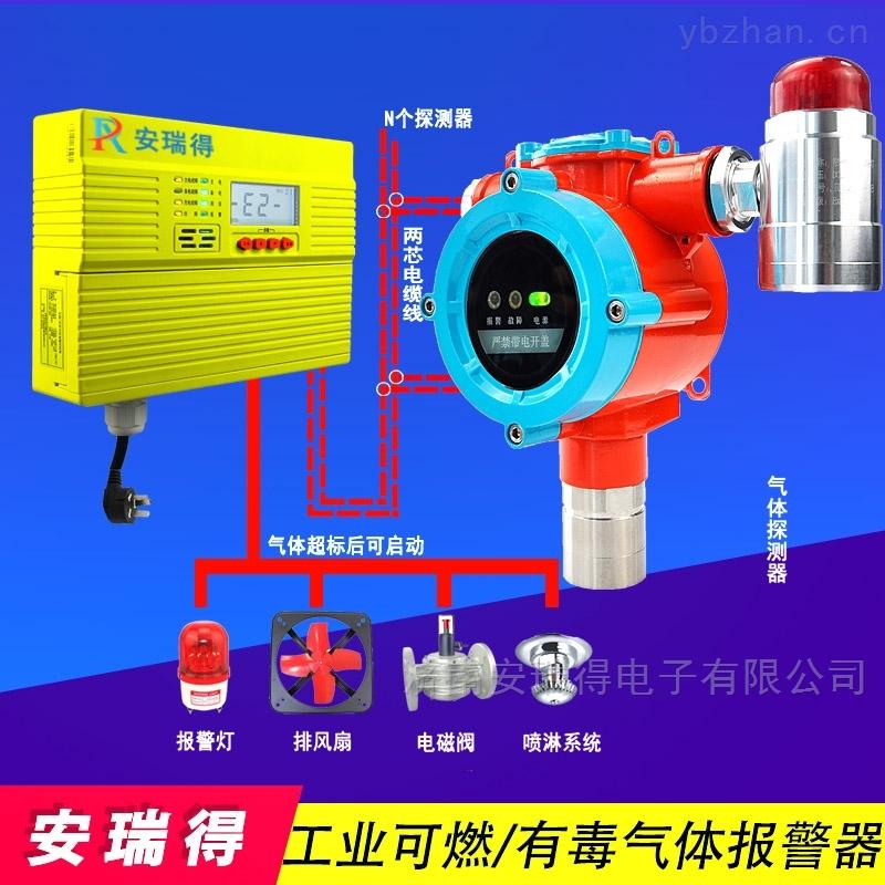 煉鋼廠松節油氣體泄漏報警器,氣體探測儀