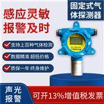 HRP-T1000化工企业氮气气体探测报警器