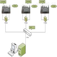 变压器综合在线监测系统