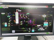DCS控制系統