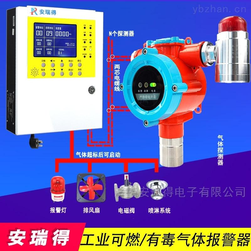 煉鋼廠丙烷氣體探測報警器,有毒有害氣體報警器