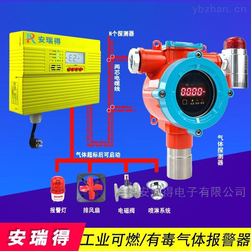 煉鋼廠四氟乙烯氣體泄漏報警器,有毒有害氣體報警器