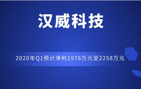 汉威科技2020年Q1预计净利1976万元至2258万元