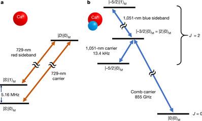 中国科大在分子的量子纠缠研究中取得进展
