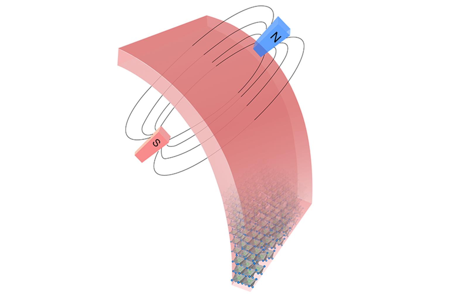 深圳先進院等研發出新型柔性自支撐磁性薄膜