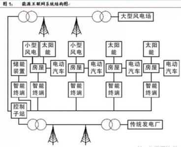 电路 电路图 电子 设计 素材 原理图 368_300